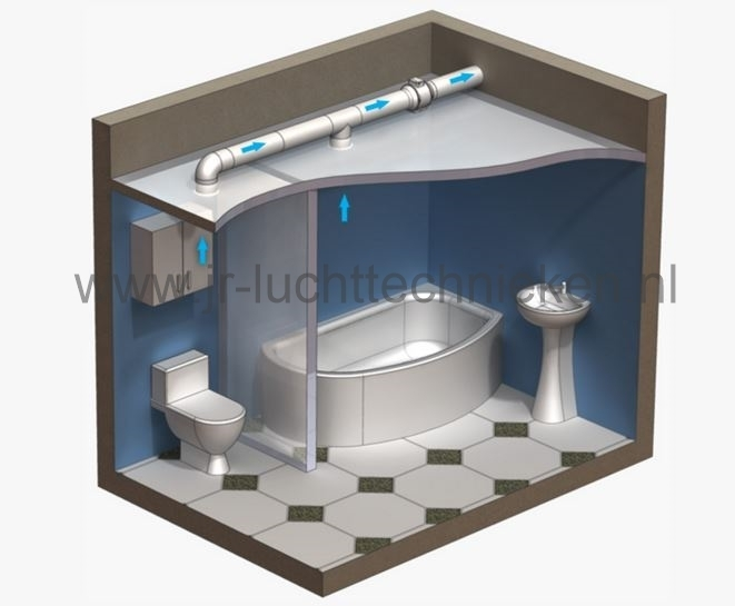 Exclusief Buisventilator Badkamer : Buisventilator met timer m ideaal voor badkamer